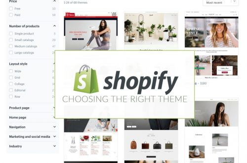 The best website templates for your Shopify store
